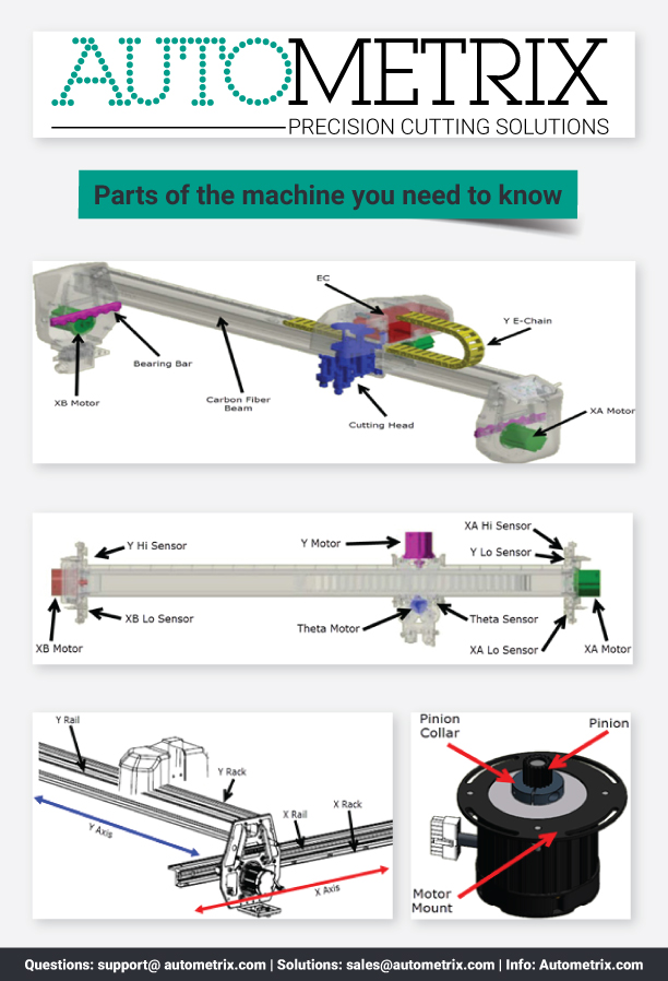 Machine Parts - Autometrix