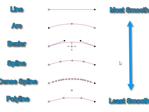 Elements of a pattern - Autometrix